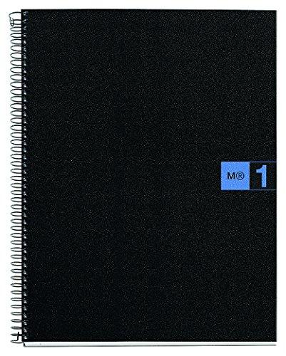 mr-basicos-block-12651-colore-format-a5-strke-80blatt-cuadricula-polypropylen-farbe-blau