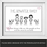Personalised Family Picture | Stick People | Family Name | NP172