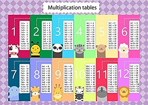 Maxi Detaillierte Kinder (Kinder) Lern Grafik Spaß Multiplikation Wandtafel 1 to 12 Zeiten Tische Plakat groß: 84 x 61 cm & GRATIS Arbeitsblätter