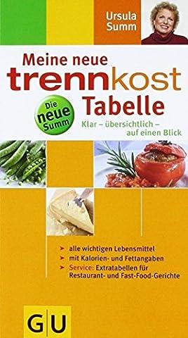 Meine neue trennkost-Tabelle . Summ-Reihe (GU Summ-Reihe) von Ursula Summ (1. September 2003) Taschenbuch