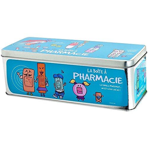 Promobo -Boite à Pharmacie Premiers Secours Pansements Infirmerie Picto Bleu