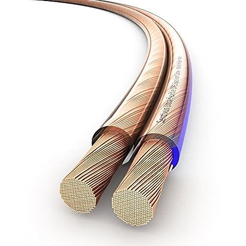 Sentivus 15m - 2 x 4mm² Kupfer Lautsprecherkabel transparent - Referenzklasse 99,9% OFC Vollkupfer 0,10mm Litze Hifi Boxenkabel 4mm² Kabel-Querschnitt - 15 Meter Rolle - Qualität Made in Germany von Sentivus