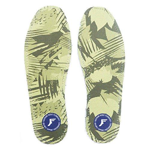 CustomOrthotic Insoles Footprint Black Kingfoam Skeleton