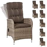 8er Set Gartenstühle Turin produziert by LC Wholesaler Positionsstühle Polyrattan