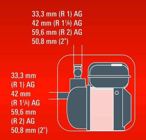 Einhell Benzin Wasserpumpe GE-PW 45 4,8 kW | max. 23000 l/h | max.26 m - 11