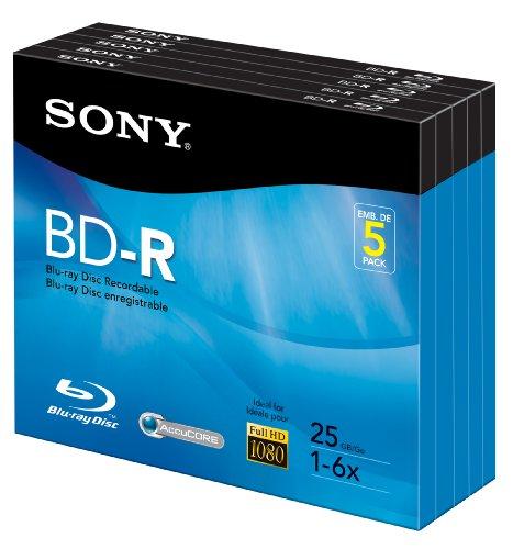 Sony 6x