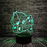 KangYD Veilleuse 3D|Veilleuse LED pour enfants|Lumières jouets pour|Lumières de décoration de cadeau d'anniversaire|Lumières tactiles 7 couleurs|Lumières de sommeil pour chambre Pokemon -E...