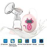 Best Electric Breastfeeding Pumps - Hermano Electric Breast Suction Pump, Breastfeeding Supplies Review