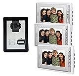 AMOCAM 1-Camera 3-LCD Monitor 7