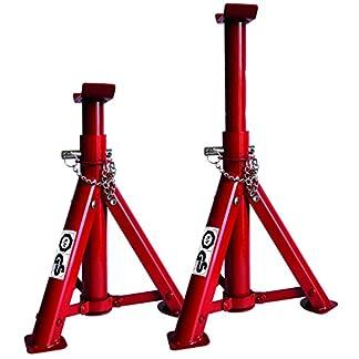 Vip – Set de Caballetes de apoyo con capacidad de elevación 2 TN.
