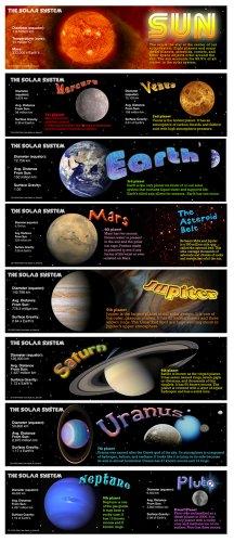 Solar System Mini Bulletin Board Set