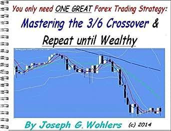 Joseph nemeth forex strategy