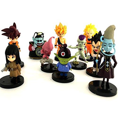 Merchandising de Dragon Ball: Figuras de colección