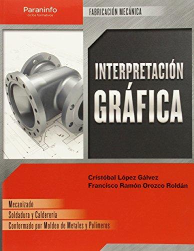 Interpretación Gráfica por Criatóbal López Gálvez Francisco Orozco Roldán