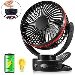 L&U Cliper sur Le Mini-Ventilateur USB, Ventilateur de Bureau Silencieux à 4 Vitesses avec Rotation de 360 degrés avec Batterie Rechargeable de 3600mA pour Landau bébé