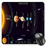 BGLKCS Outer Space Mouse Pad, Solar System Scientific Information Jupiter Saturn Universe Telescope Print, Standard Size Rectangle Non-Slip Rubber Mousepad, Multicolor