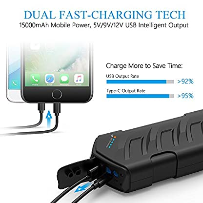516PWzrUxaL. SS416  - CYCMIA 600A Peak 15000mAh Car Jump starter Auto Battery (Up to 6.0L Gas or 4.0 Diesel Engines) High capacity Portable Charger phone Power bank with Multiple Protected Smart Clamp