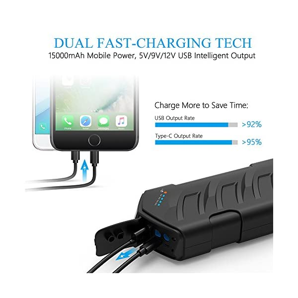 CYCMIA Arrancador de Coche 15000mAh Jump Starter Portatil Booster Bateria 600A Peak Power Bank para Tablet Smartphone…