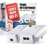 Devolo dLAN 1200+ Wi-Fi AC Powerline Starter Kit - White