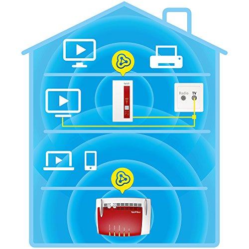 AVM FRITZ!WLAN Repeater DVB-C (Dual-Tuner für Kabel-TV (DVB-C), WLAN AC + N bis zu 1.300 MBit/s (5 GHz) + 450MBit/s (2,4 GHz)), geeignet für Deutschland - 4