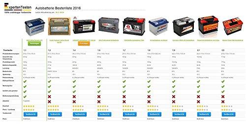 LANGZEIT Autobatterie 12V 85Ah ersetzt 72Ah 74Ah 75Ah 77Ah 80AH LANGZEIT Autobatterie 12V 85Ah ersetzt 72Ah 74Ah 75Ah 77Ah 80AH