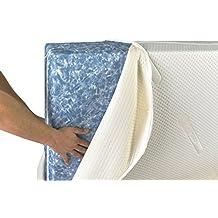 Direct Manufacturing Coolmax colchón de Espuma viscoelástica con Cremallera tamaño de la Funda – Euro IKEA