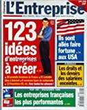 Telecharger Livres ENTREPRISE L No 129 du 01 06 1996 123 IDEES D ENTREPRISE A CREER EDOUARD GAUCHER ILS SONT ALLES FAIRE FORTUNE AUX U S A LES DROITS ET LES DEVOIRS DES SALARIEES ENCEINTES LES ENTREPRISES FRANCAISE LES PLUS PERFORMANTES (PDF,EPUB,MOBI) gratuits en Francaise