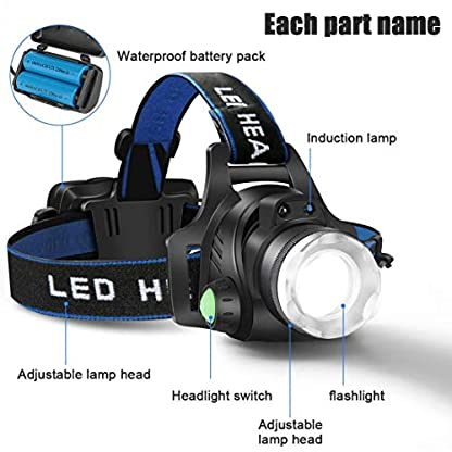 HOKEKI Headlamp, USB Rechargeable LED Head Lamp, Adjustable Headband 4 Modes Grade, IPX4 Waterproof for Jogging, Hiking, Dog Walking, Hunting 7