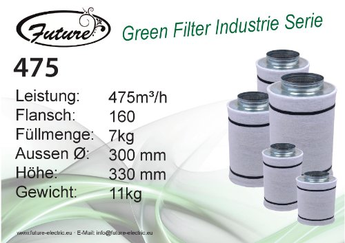 Future Green Filter Industrie 500m³/h 160mm - Bereich Kohle-filter