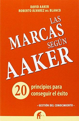 Las marcas según Aaker (Gestión del conocimiento) por David Aaker
