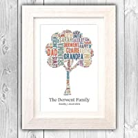 Personalised family word tree/New home gift/Gift for family/Word art cloud print VA006
