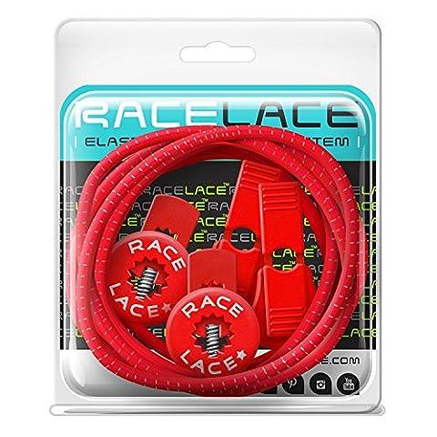 No Label Race Lace - Elastische Sport Schnürsenkel Mit Schnellverschluss + Schnellschnürsystem   Komfort, Halt + Zeit Sparen mit Profischnürsenkel für Sportschuhe   Ideal Für Kinder & Erwachsene (Muster Labels)