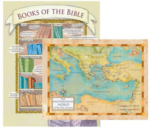 Bible and Mediterranean Poster Set (Laminated Teaching Poster) by Anna Payne-Krzyzanowski (2008-10-10)