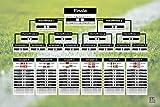 artboxONE Spielplan 150x100 cm Fußball 2016 Frankreich - zum selber
