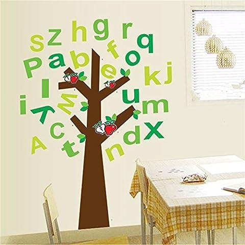 Xzpy129 Cartoon Schöne Kinder Zimmer Kindergarten Mauer Gemälde Schmücken Die Aufkleber Buchstaben Aufgescheucht Abnehmbar,60 * 90CM Wand