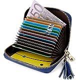 AirZyx Porta Carte di Credito Donne Pelle RFID (Blu)