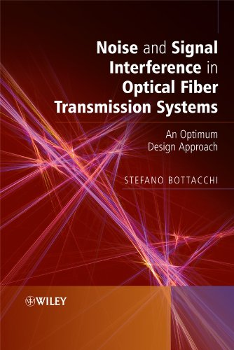 Noise and Signal Interference in Optical Fiber Transmission Systems: An Optimum Design Approach -