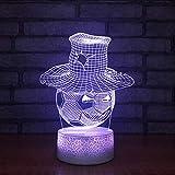 Mmzki 3D Led 7 Farbpalette Farbe Schwarz Weiß Farbe Für Die Verwendung Von Zubehör Für Das Dekorationsprogramm Für Die Beleuchtung Der Lichteffekte