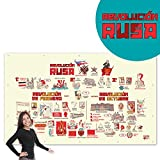 Lona-poster para dar clases | La Revolución Rusa