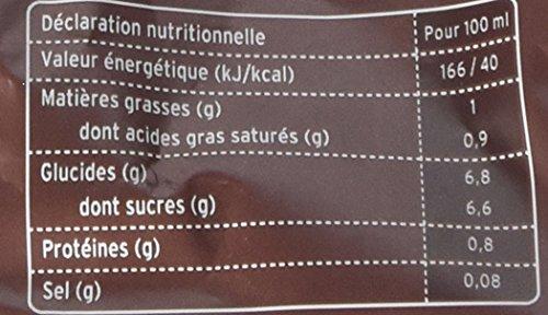 SENSEO Gourmands Cappuccino Choco 8 dosettes souples - Lot de 5 (40 dosettes)