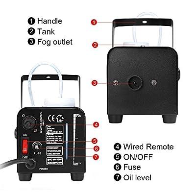 Crenova FM-03 Fog Machine Smoke Machine 400W with Wired Remote Control Stage Equipment for Wedding Theater Party Club DJ Effect