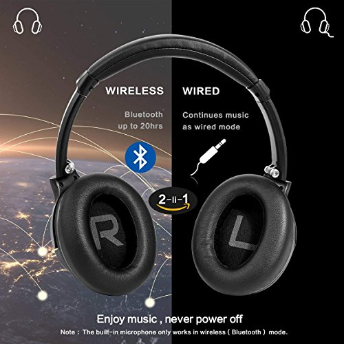 JIUHUFH Bluetooth Kopfhörer Over-Ear, Wireless Headset Faltbare mit Mikrofon, Super-HiFi, Perfekt Bass, 3,5 mm AUX, 20 Stunden Spielzeit für Handy, Tablets und PC - Schwarz - 3