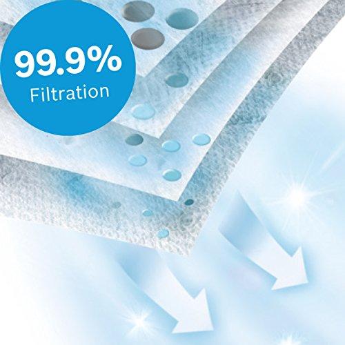 confronta il prezzo Bosch BBZ41FGALL - Sacchetti PowerProtect per aspirapolvere 5L, confezione da 4 pezzi miglior prezzo