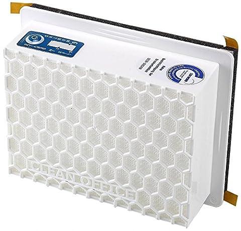 Clean Office Feinstaubfilter, 1x blanc 15x12x4 cm (Entbundelt)