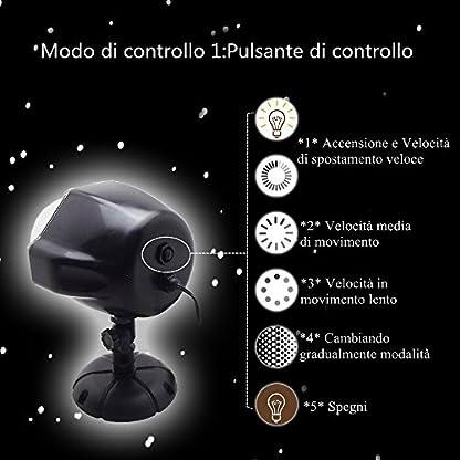 GAXmi-LED-Schneefall-Licht-Fernbedienung-Scheinwerfer-Weihnachtsbeleuchtung-Aussen-Projektor-Weie-Schneeflocke-Strahler-Schnee-Weihnachtsdeko-Beleuchtung