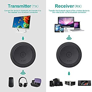 iPhone MP3//MP4 Kit adattatore audio wireless 2-in-1 da 3,5mm per TV//Sistema Home Stereo Altoparlanti SODIAL Adattatore audio Bluetooth-Trasmettitore e ricevitore Bluetooth 4.1 Cuffie