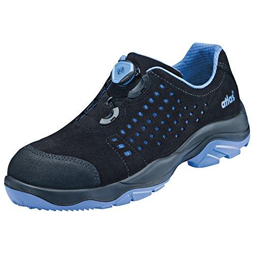 Sicherheitsschuhe mit Schnellschnürsystemen - Safety Shoes Today