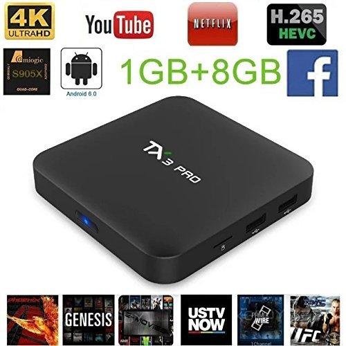 TV Boxes, [1G 8G Viererkabel Core 4K 2.4G Wifi Schneller als Ihre Erwartung] Fxexblin TX3 Pro Android 6.0 Amlogic S905X Smart TV Box Kodi 16.1 Vorinstallierte HD Google Streaming Media Player