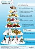 Poster Gesund & Aktiv - Die Gesundheitspyramide