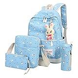 SHOBDW SHOBDW Bag, Borsa a zainetto donna cielo blu Sky Blue 1 set